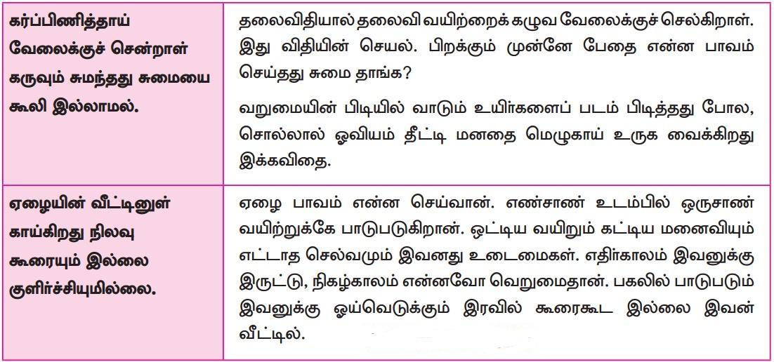 TN 12th tamil  unit 4 book இடையீடு question guide