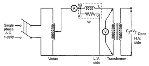 Open circuit test and Short circuit Tests on Single Phase