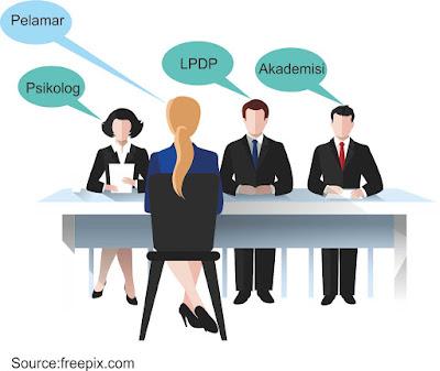 Ilustrasi tempat duduk saat Wawancara LPDP via olahan Igan