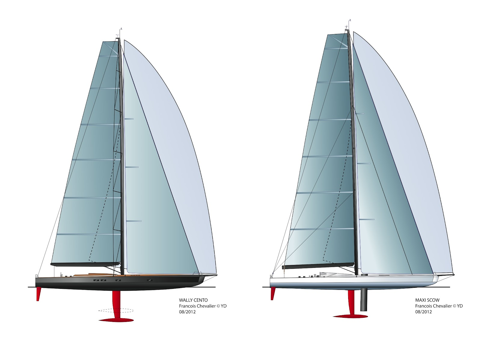 Project plan for whitbread sailboat race