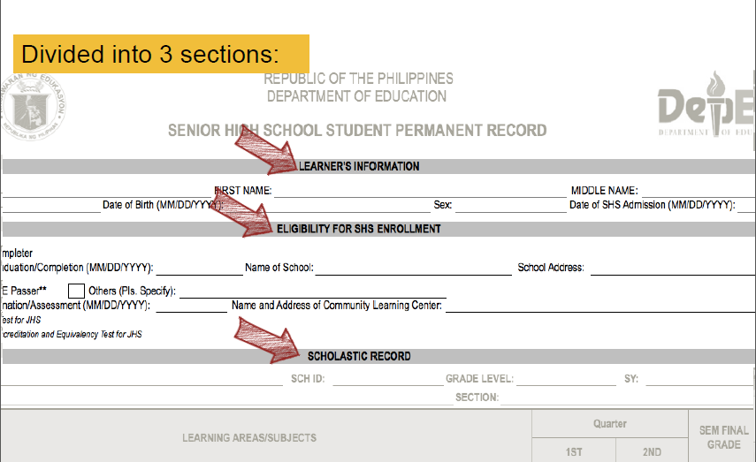 The Form 137 for SHS SED and ICTS Detailed Explanation - DepEd LP's
