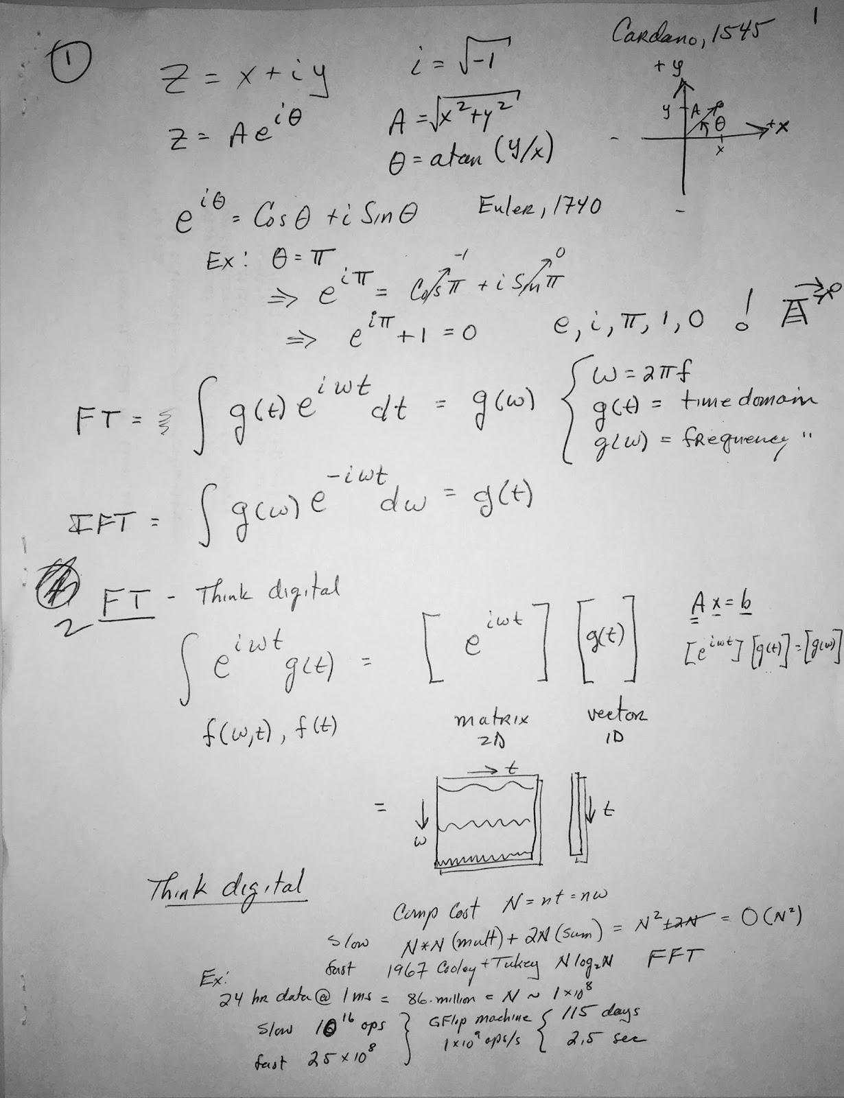 Seismos: Fourier Transform Talk and Python Code