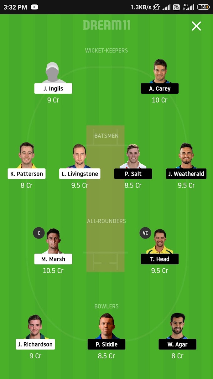 SCO vs STR Dream11 Prediction : Perth Scorchers vs Adelaide Strikers Best Dream 11 Team | BBL 2019-20| 99.9% Winning