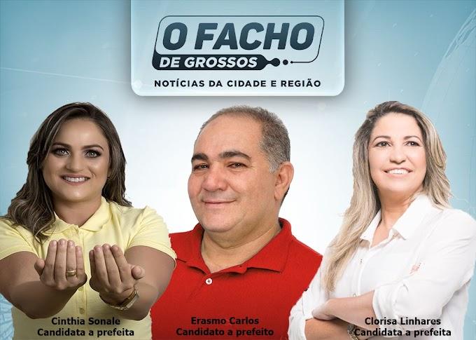 Instituto Item e Mossoró Hoje divulgará no próximo sábado pesquisa para prefeito em Grossos