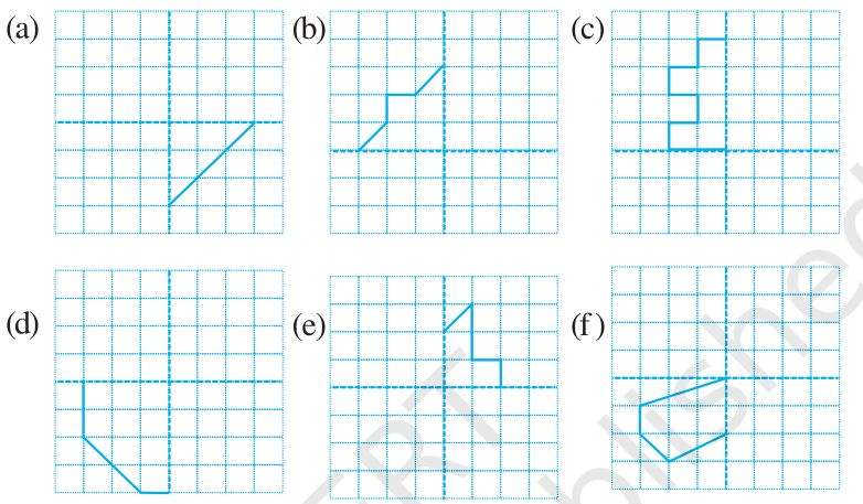 Exercise 13.3 Question 2 Class 6 Maths