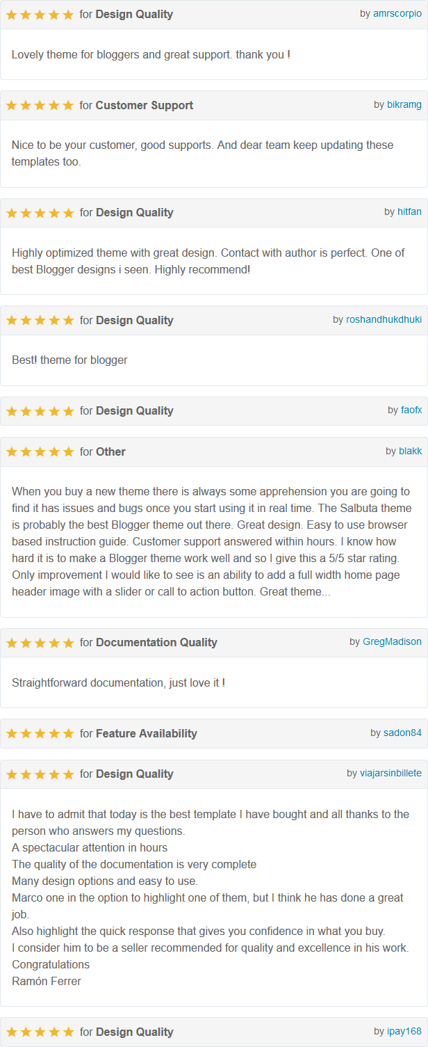 Salbuta Blog & Personal Responsive Blogger Theme Rating Preview