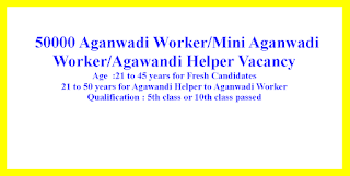50000 Aganwadi Worker/Mini Aganwadi Worker/Agawandi Helper Vacancy