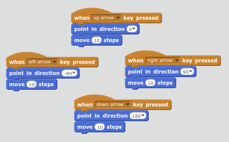 Graphical vs Text-Based Coding for Kids | Tech Age Kids | Technology