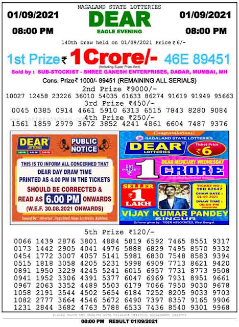 Nagaland State Lottery Result 1.9.2021 Today