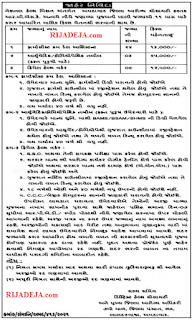 DHS Ahmedabad Recruitment