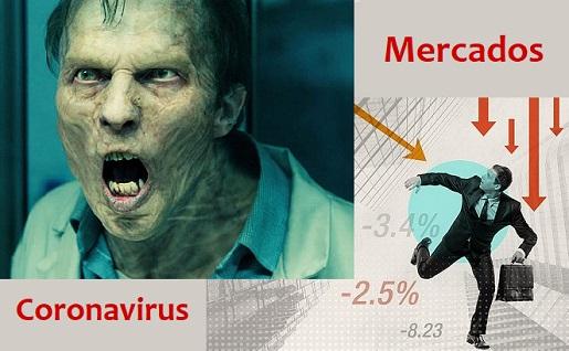 Coronavirus: Cómo se contagia a tus inversiones y que puedes hacer para proteger tu dinero