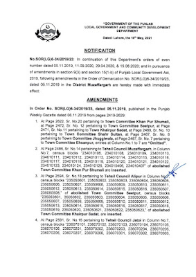 DEMARCATION OF TEHSIL COUNCILS AND ABOLISHED TOWN COMMITTEES OF DISTRICT MUZAFFARGARH