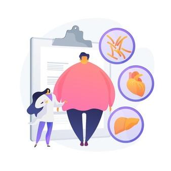 Diet Plan to Reduce Obesity in 7 Days
