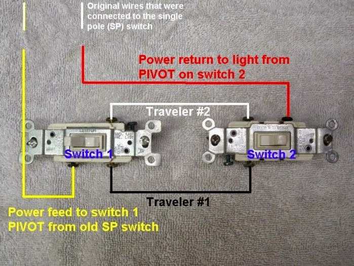 Electric Work: Wiring diagram on