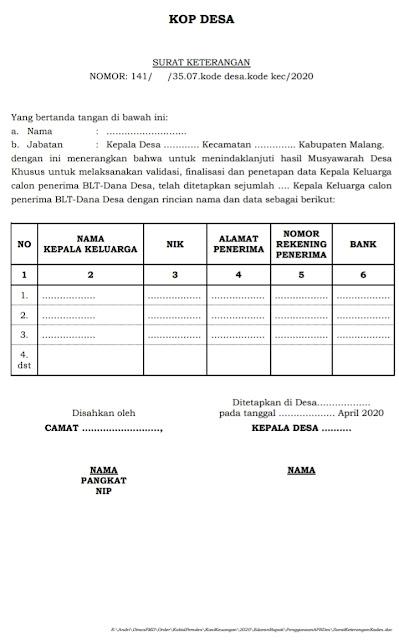 Format Penetapan KK Penerima BLT-Dana Desa