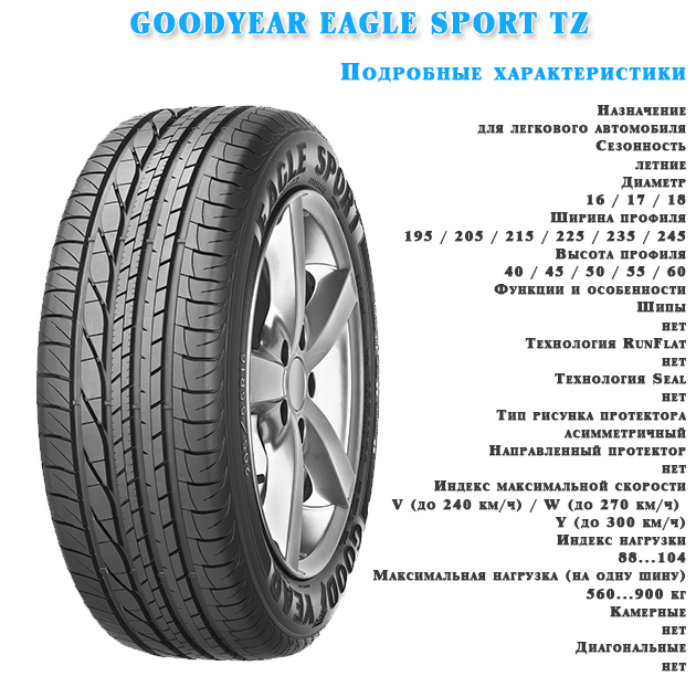 Характеристика шин GOODYEAR EAGLE SPORT TZ