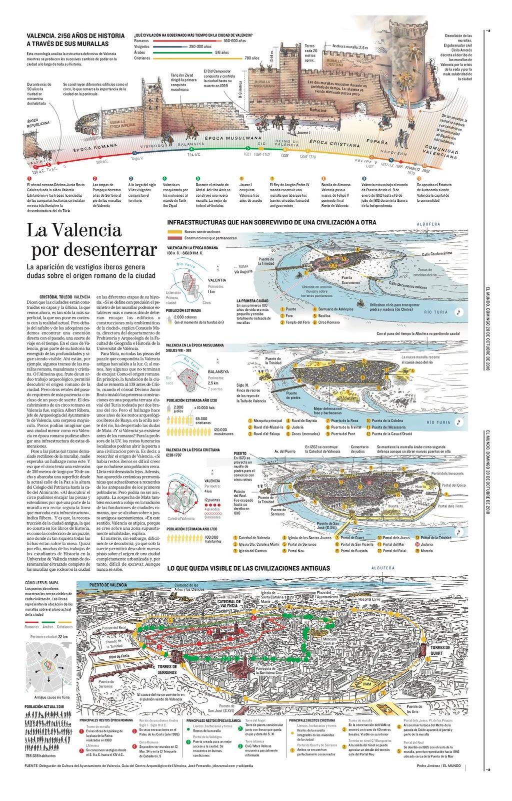 5ac632057 Infografia periodistica y diseño gráfico