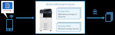 Fuji Xerox Print Utility Apps Free Download