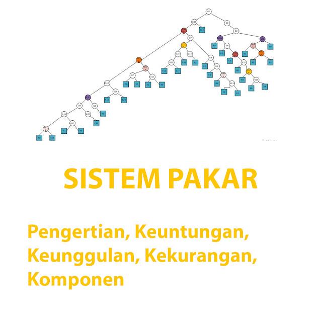 Sistem Pakar | Pengertian - Keuntungan - Keunggulan - Kekurangan - Komponen
