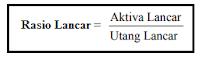 Rumus Current Ratio (Rasio Lancar)