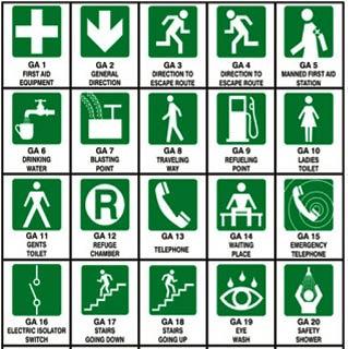 सूचनात्मक चिन्ह (information signs)