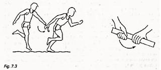 Teknik pemberian dan penerimaan tongkat estafet dari bawah