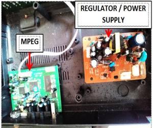 Perbedaan Regulator dan Mpeg
