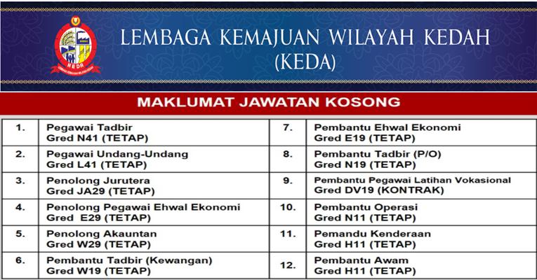 Kekosongan Terkini di Lembaga Kemajuan Wilayah Kedah (KEDA)