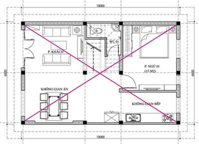 Cách xác định tâm nhà trong phong thủy hình 4