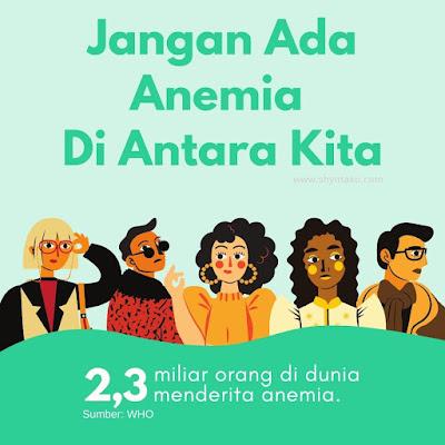 jumlah penderita anemia di dunia