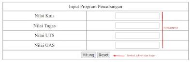Hasil dari index.php