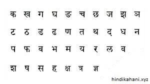 भाषा Bhasha - Language Definition