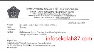 Surat Edaran Pelaksanaan Survei Teaching From Home Bagi Guu dan Tenaga Kependidikan Madrasah