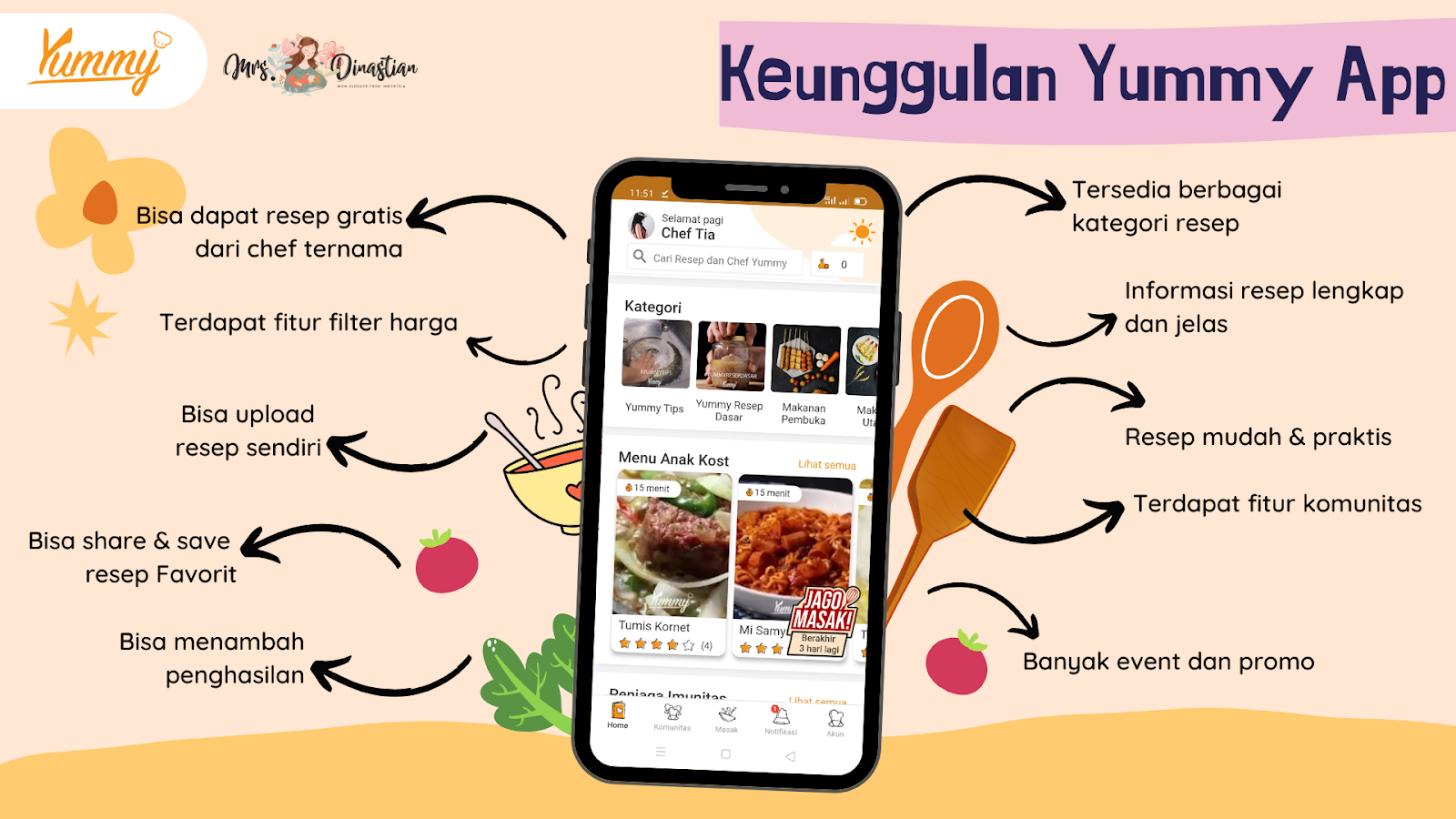 Keunggulan Yummy App