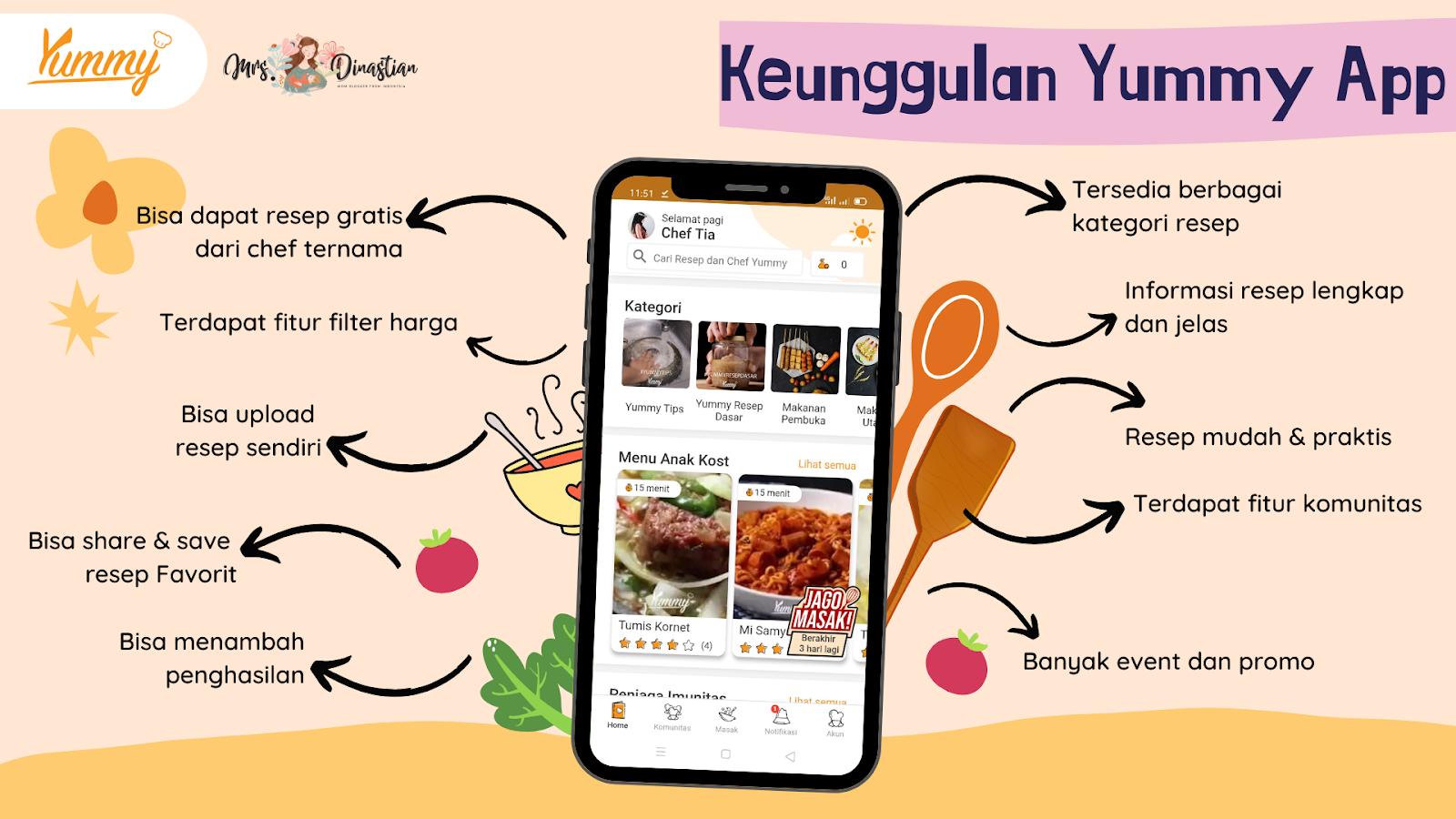 Keunggulan Yummy App