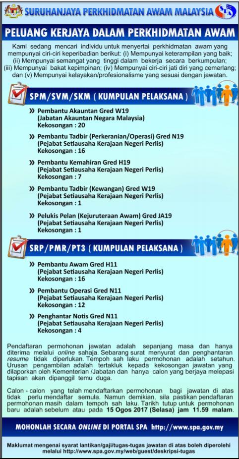 Jobs Malaysia Peluang Kerjaya Dalam Perkhidmatan Awam Bagi Bulan Ogos 2017
