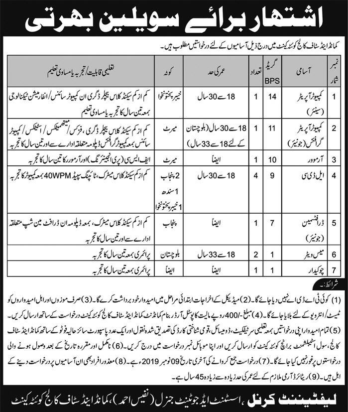 Command and Staff College Quetta Civilian Jobs 2019