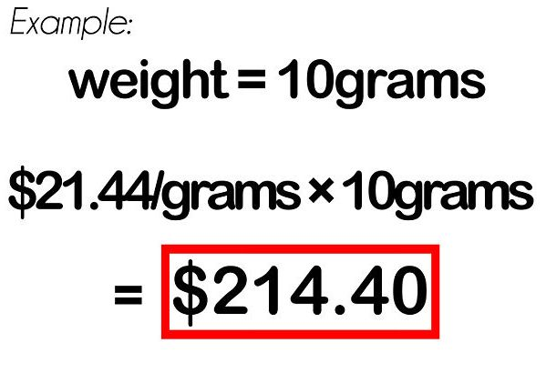 Multiply The Price Per Gram By Weight In Grams If You Have 10 Of 10k Gold And Calculated At Usd 21 44 Then Your S