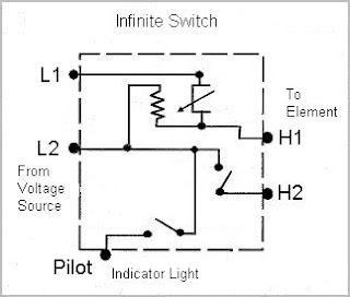infinite switch wiring diagram