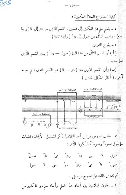 تحميل كتاب pdf طرق تعليم الموسيقى تأليف عائشة صبري والدكتورة آمال أحمد مختار