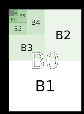 kích thước khổ giấy b5