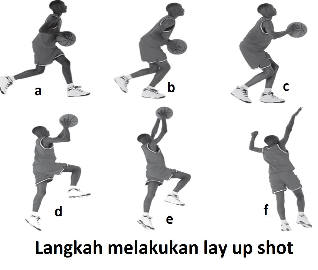 Pengertian Lay Up Pengertian Dan Cara Melakukan Lay Up Tutorial Olahraga Kb Jpeg Basket Ball Pengertian Permainan Bola Basket Pengertian