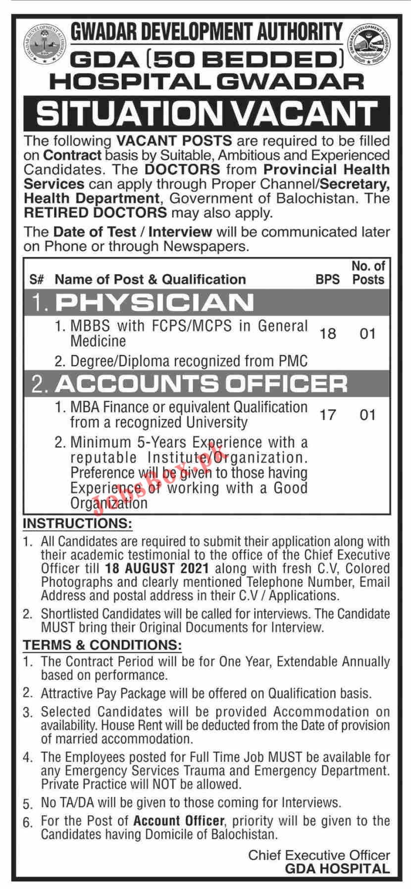 Gwadar Development Authority GDA Hospital Jobs 2021