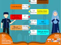 Festival Islami FMIPA 2019