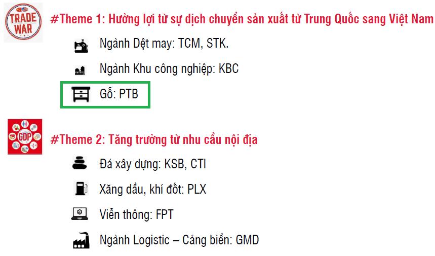 Đầu tư Cổ phiếu Phú Tài PTB