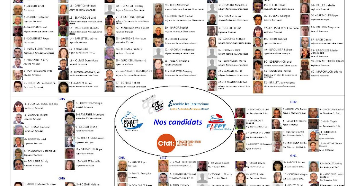Cfdt aix marseille provence metropole les lections for Election chsct