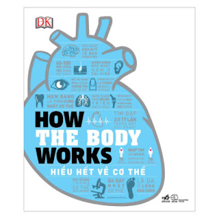 How The Body Works - Hiểu Hết Về Cơ Thể ebook PDF EPUB AWZ3 PRC MOBI