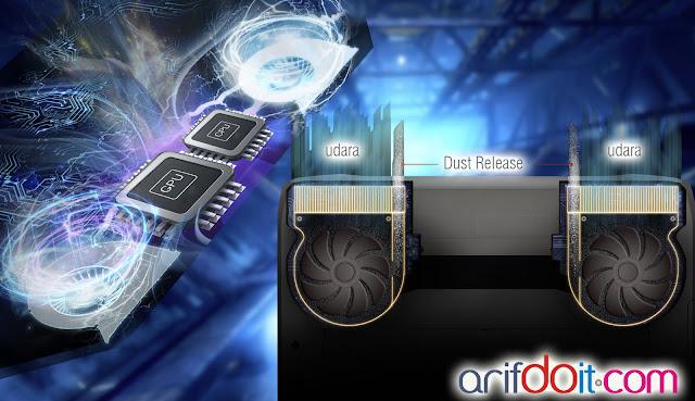 Anti Dust Thermal solusi management pendingin terbaik