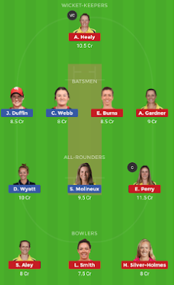 SS-W vs MR-W Dream11 team | WBBL 2019