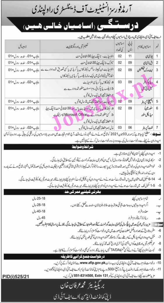 Armed Forces Institute of Dentistry Jobs 2021